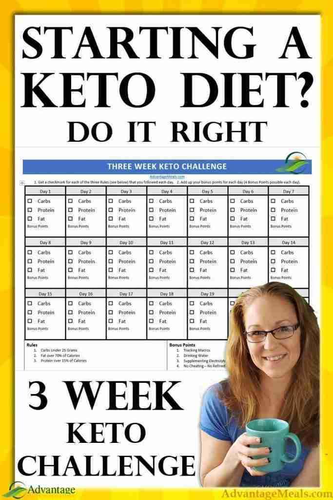 2020 Three Week Keto Challenge