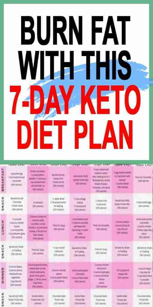 Burn Fat With This 7-Day Keto Diet Plan