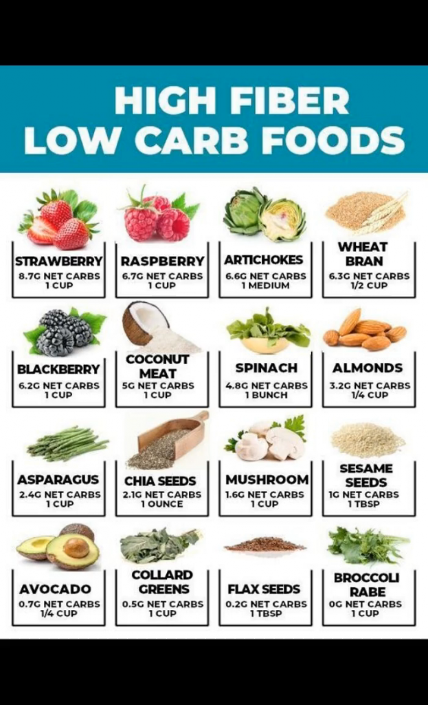 Get Your Custom Keto Diet – Keto Plan weightlossfastTo Loss Up 10 Pounds In The First Week #weightlo
