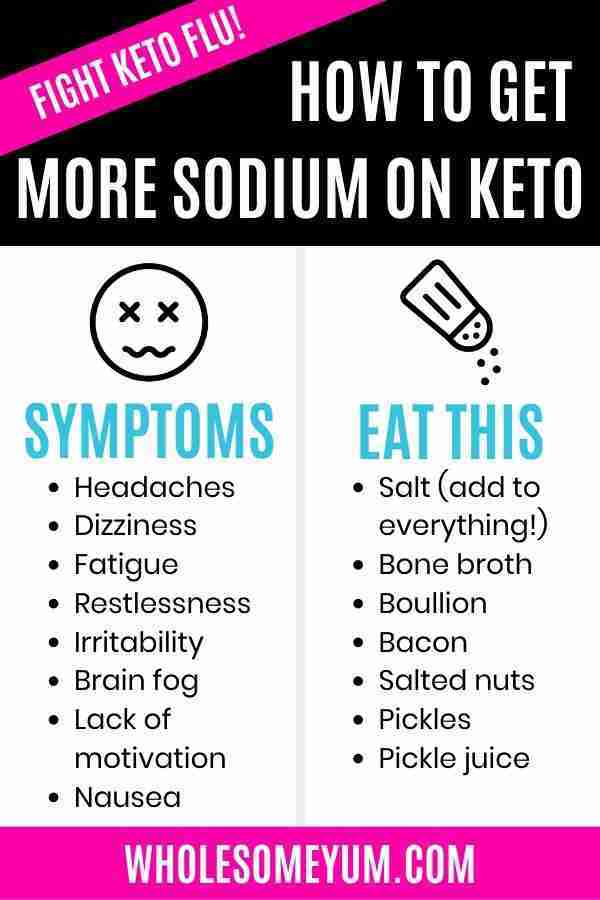 How To Treat Keto Flu With Sodium