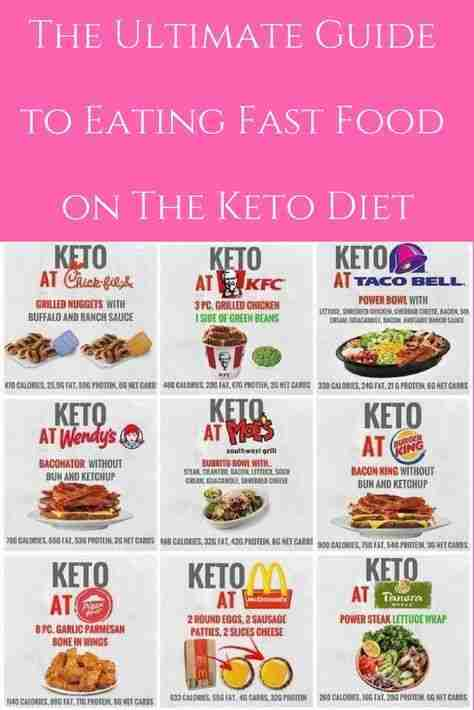 Guide to Fast Food on Keto –