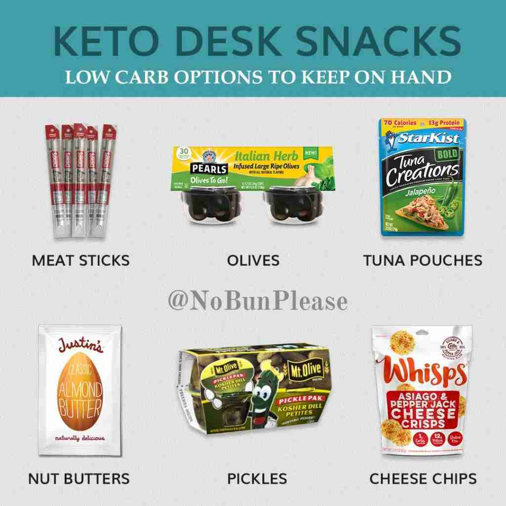 Keto Desk Snacks to Keep You on Track with Your Ketogenic Lifestyle