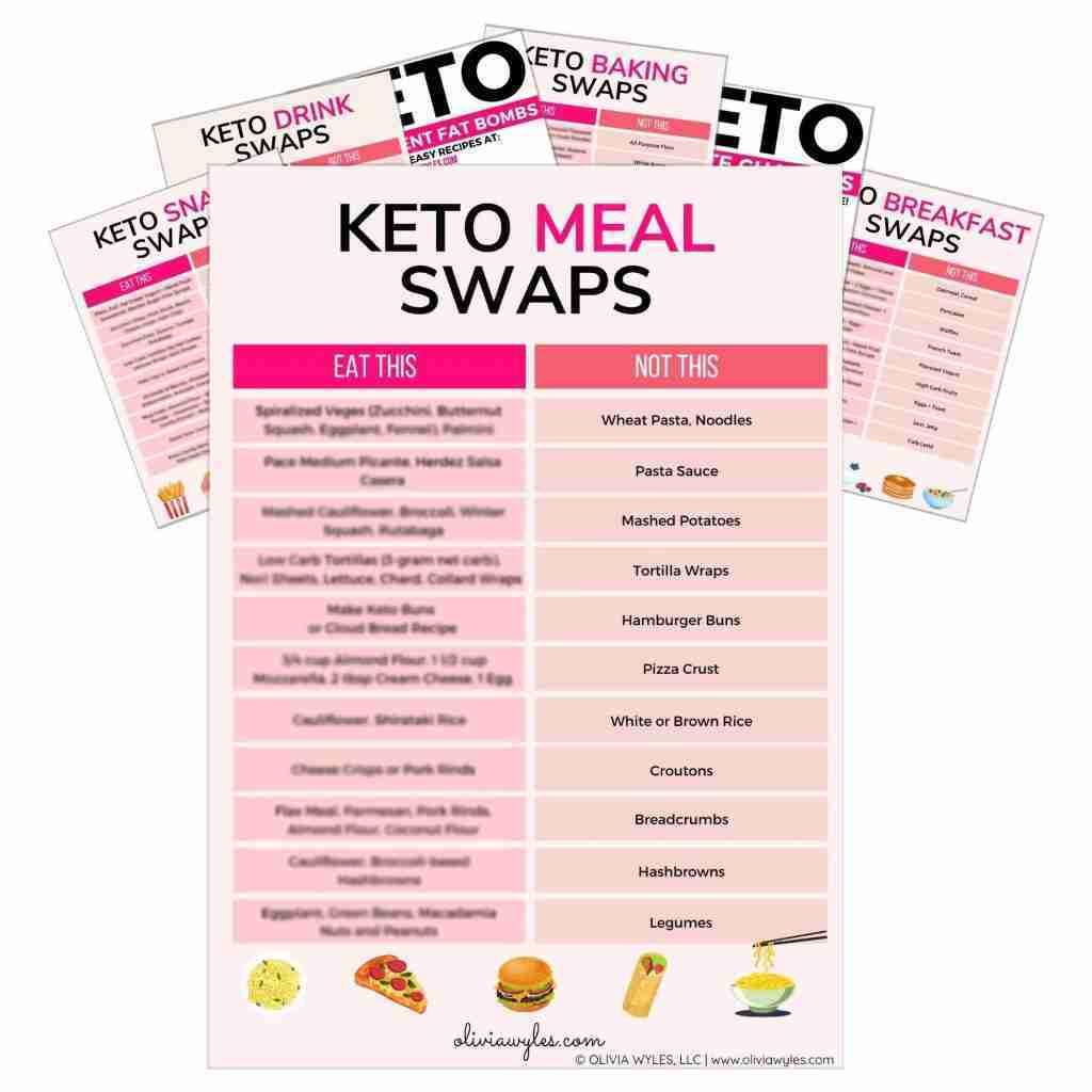 Quick + Easy Keto Swaps