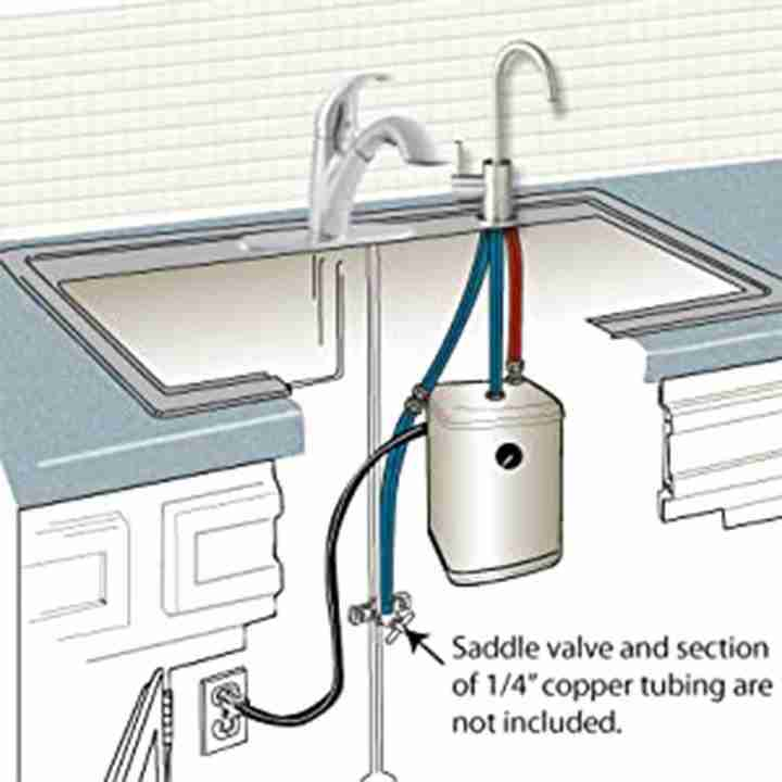 Ready Hot Instant Hot Water Dispenser, Tank Only in Stainless Steel