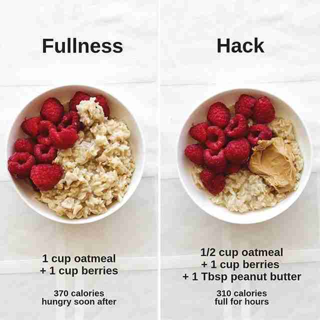 Build a Filling Breakfast — The College Nutritionist – futter