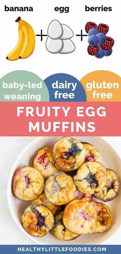 Fruity Egg Muffins